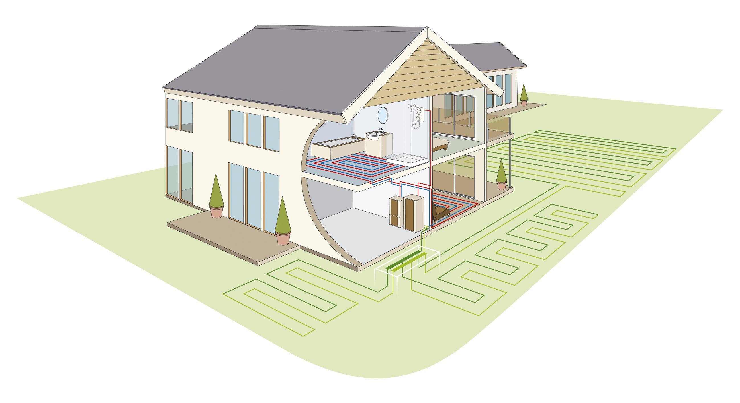 How is a ground source heat pump installed dimplex heatpumphousehorizontalschematic swarovskicordoba Choice Image